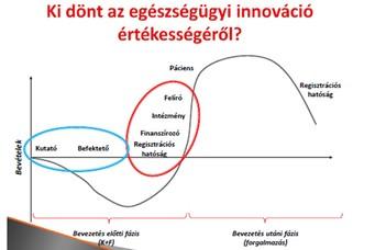 II. ELTE Biotechnológia FIEK szimpózium
